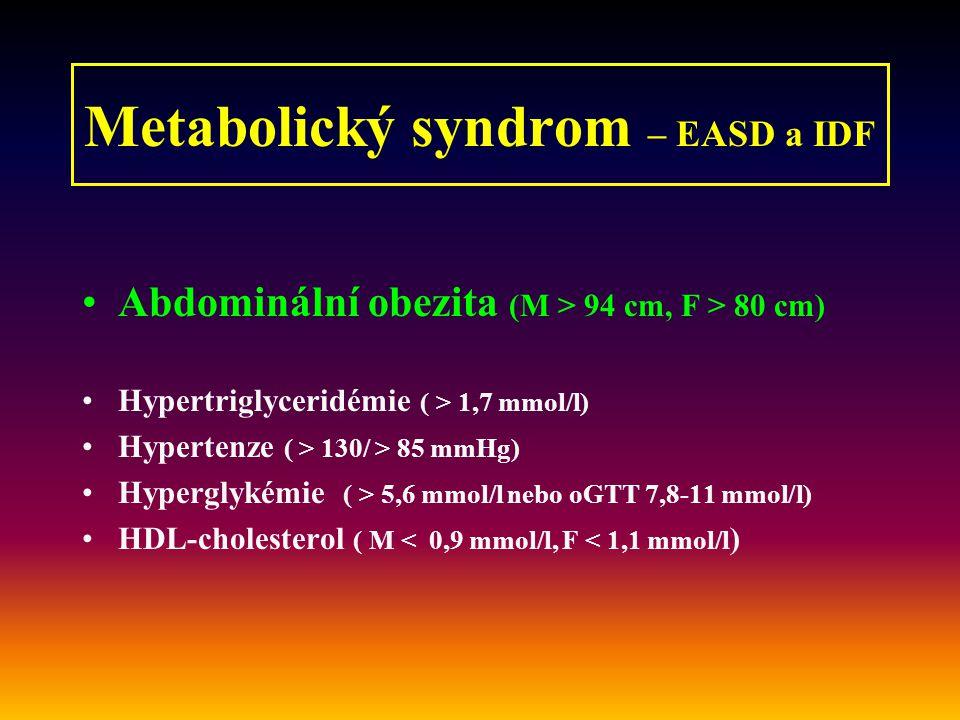 Abdominální obezita (M > 94 cm, F > 80 cm) Hypertriglyceridémie ( > 1,7 mmol/l) Hypertenze ( > 130/ > 85 mmHg) Hyperglykémie ( > 5,6 mmol/l nebo oGTT 7,8-11 mmol/l) HDL-cholesterol ( M < 0,9 mmol/l, F < 1,1 mmol/l ) Metabolický syndrom – EASD a IDF