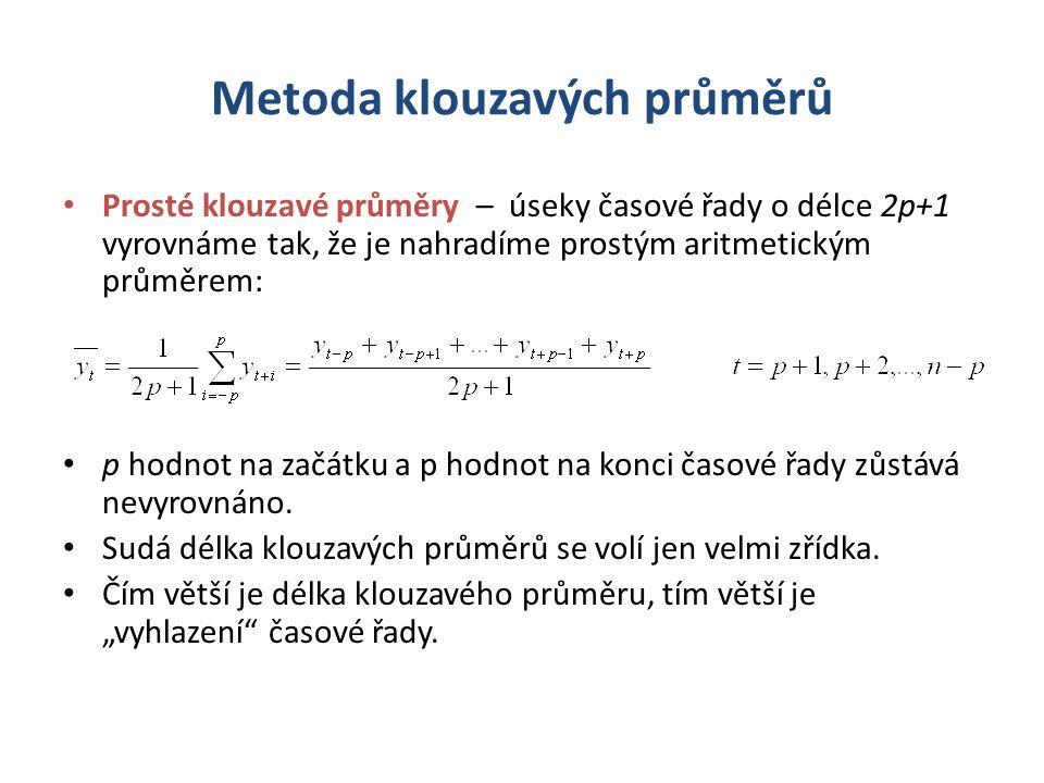 Metoda klouzavých průměrů Prosté klouzavé průměry – úseky časové řady o délce 2p+1 vyrovnáme tak, že je nahradíme prostým aritmetickým průměrem: p hod