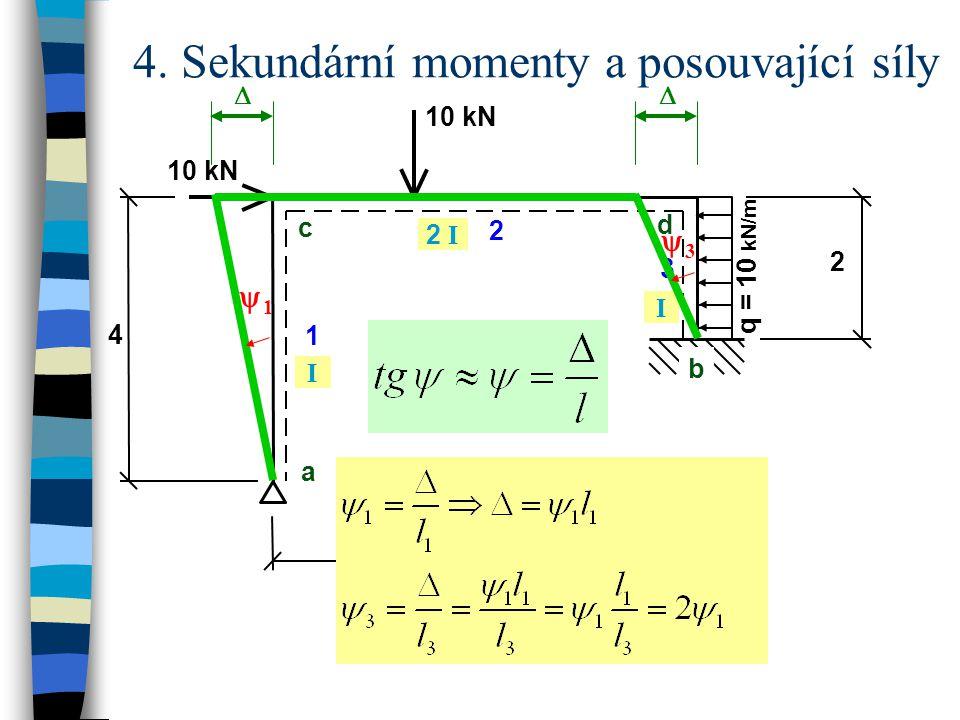4. Sekundární momenty a posouvající síly q = 10 kN/m a b c 4 1 2 d 3 2 4 I 2 I I 2 10 kN  11 33