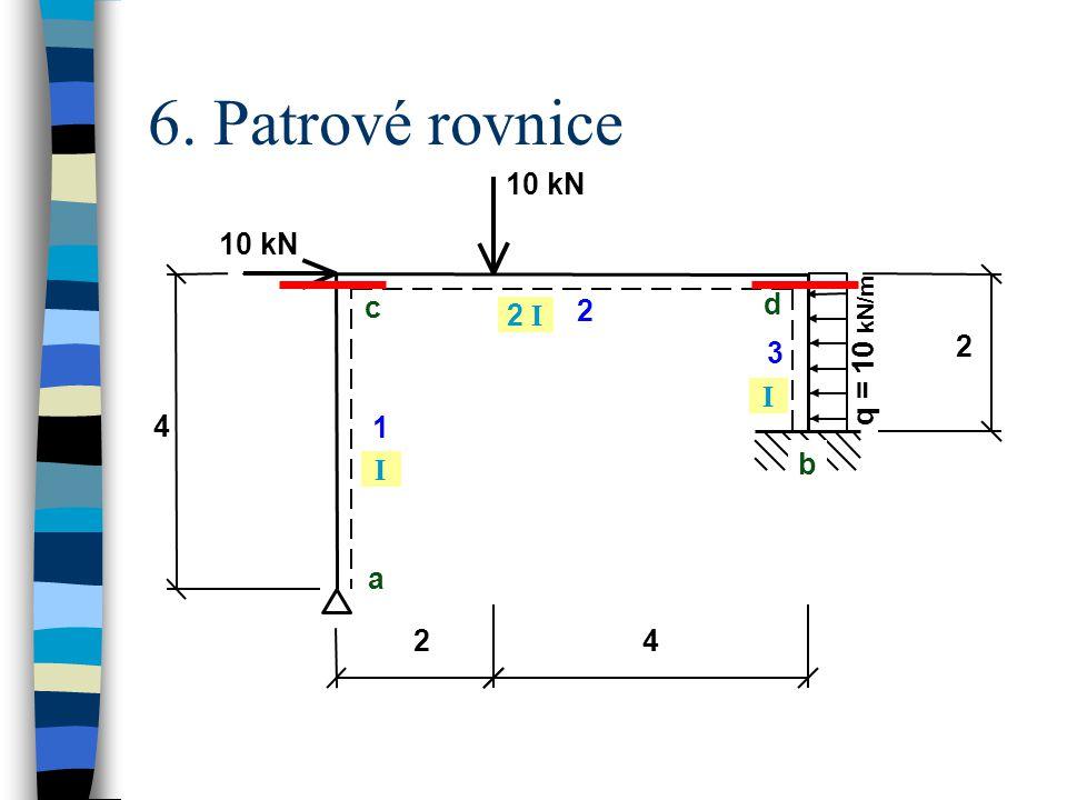 6. Patrové rovnice q = 10 kN/m a b c 4 1 2 d 3 2 4 I 2 I I 2 10 kN