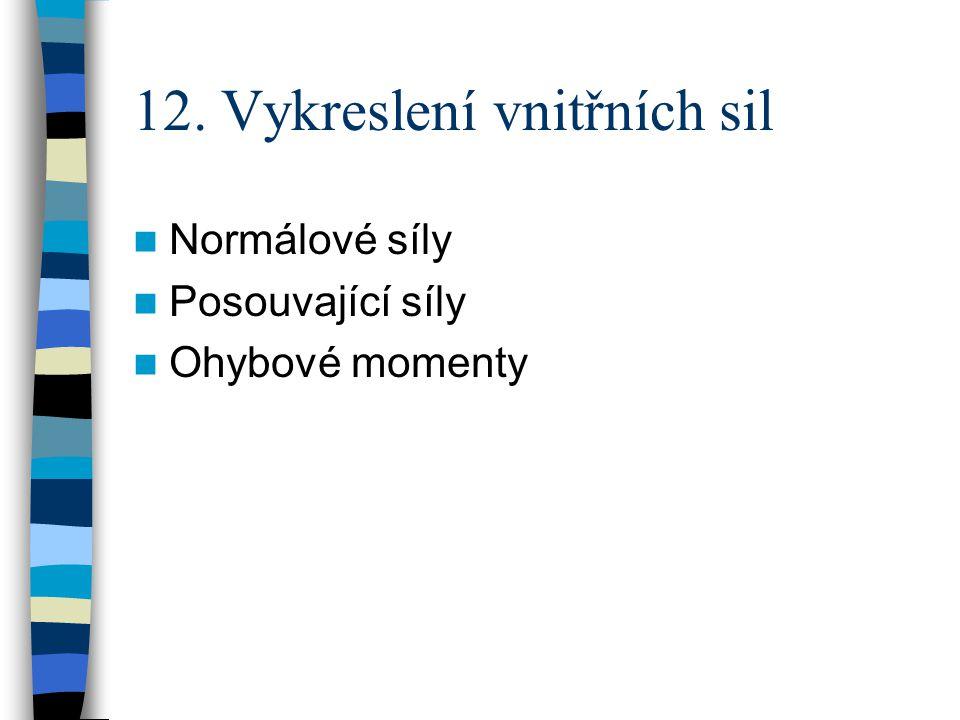 12. Vykreslení vnitřních sil Normálové síly Posouvající síly Ohybové momenty