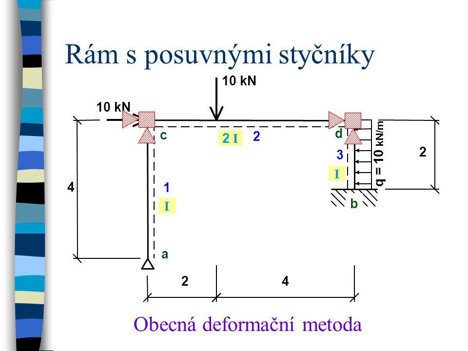 Rám s posuvnými styčníky Obecná deformační metoda q = 10 kN/m a b c 4 1 2 d 3 2 4 I 2 I I 2 10 kN