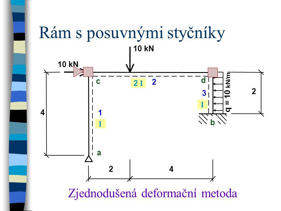 Rám s posuvnými styčníky Zjednodušená deformační metoda q = 10 kN/m a b c 4 1 2 d 3 2 4 I 2 I I 2 10 kN