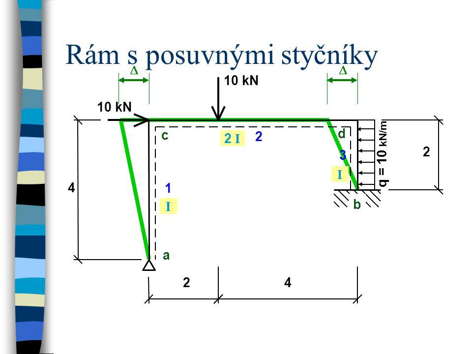 Rám s posuvnými styčníky  q = 10 kN/m a b c 4 1 2 d 3 2 4 I 2 I I 2 10 kN