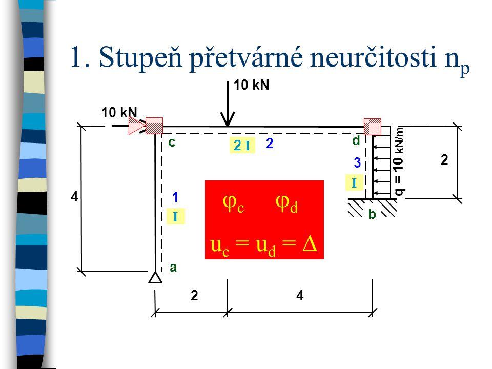 1. Stupeň přetvárné neurčitosti n p  c  d u c = u d = 