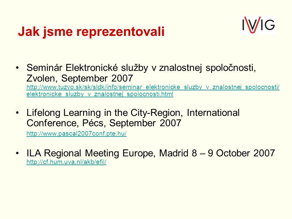 Jak jsme reprezentovali Seminár Elektronické služby v znalostnej spoločnosti, Zvolen, September 2007 http://www.tuzvo.sk/sk/sldk/info/seminar_elektronicke_sluzby_v_znalostnej_spolocnosti/ elektronicke_sluzby_v_znalostnej_spolocnosti.html http://www.tuzvo.sk/sk/sldk/info/seminar_elektronicke_sluzby_v_znalostnej_spolocnosti/ elektronicke_sluzby_v_znalostnej_spolocnosti.html Lifelong Learning in the City-Region, International Conference, Pécs, September 2007 http://www.pascal2007conf.pte.hu/ ILA Regional Meeting Europe, Madrid 8 – 9 October 2007 http://cf.hum.uva.nl/akb/efil/ http://cf.hum.uva.nl/akb/efil/