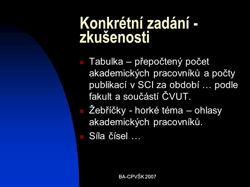 BA-CPVŠK 2007 Konkrétní zadání - zkušenosti Tabulka – přepočtený počet akademických pracovníků a počty publikací v SCI za období … podle fakult a součástí ČVUT.