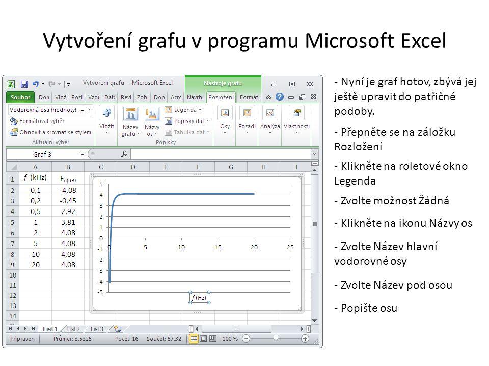 Vytvoření grafu v programu Microsoft Excel - Nyní je graf hotov, zbývá jej ještě upravit do patřičné podoby.