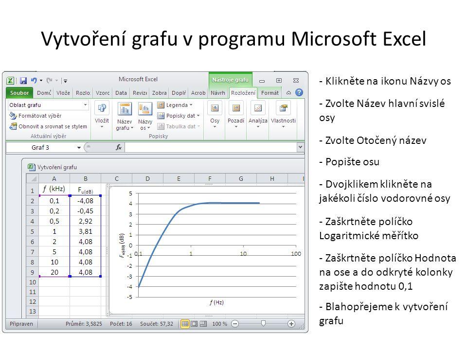 Vytvoření grafu v programu Microsoft Excel - Klikněte na ikonu Názvy os - Zvolte Název hlavní svislé osy - Zvolte Otočený název - Popište osu - Dvojklikem klikněte na jakékoli číslo vodorovné osy - Zaškrtněte políčko Logaritmické měřítko - Zaškrtněte políčko Hodnota na ose a do odkryté kolonky zapište hodnotu 0,1 - Blahopřejeme k vytvoření grafu