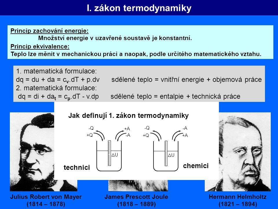 Princip zachování energie: Množství energie v uzavřené soustavě je konstantní.