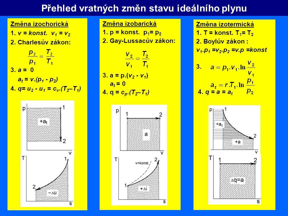 Změna izobarická 1.p = konst. p 1 = p 2 2. Gay-Lussacův zákon: 3.