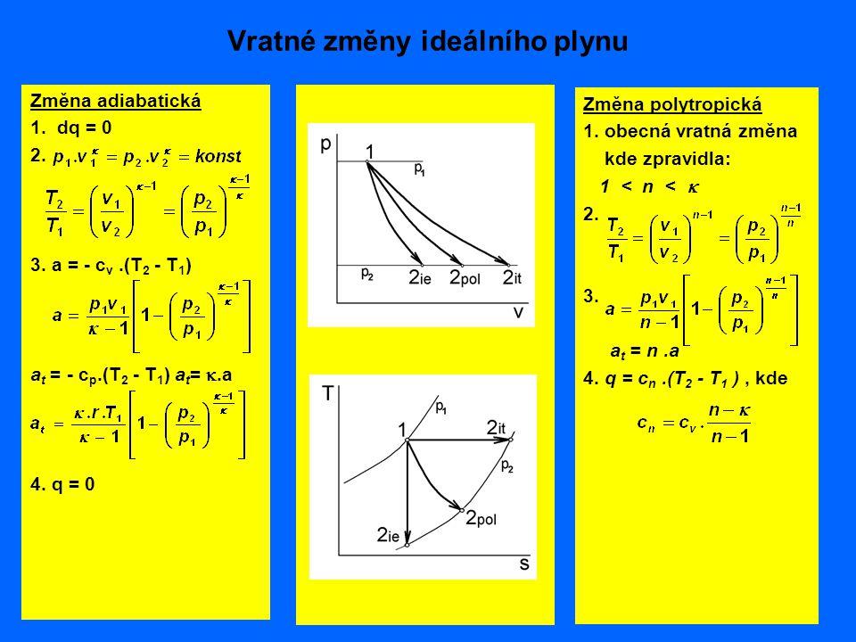 Vratné změny ideálního plynu Změna adiabatická 1.dq = 0 2.
