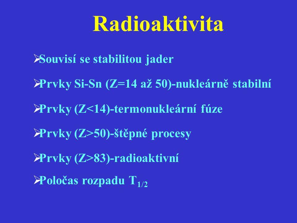 Radioaktivita  Souvisí se stabilitou jader  Prvky Si-Sn (Z=14 až 50)-nukleárně stabilní  Prvky (Z<14)-termonukleární fúze  Prvky (Z>50)-štěpné pro