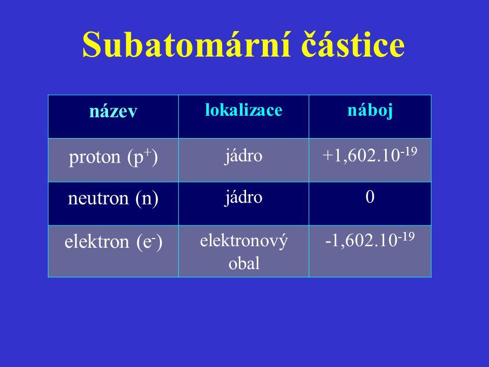 název lokalizacenáboj proton (p + ) jádro+1,602.10 -19 neutron (n) jádro0 elektron (e - ) elektronový obal -1,602.10 -19 Subatomární částice