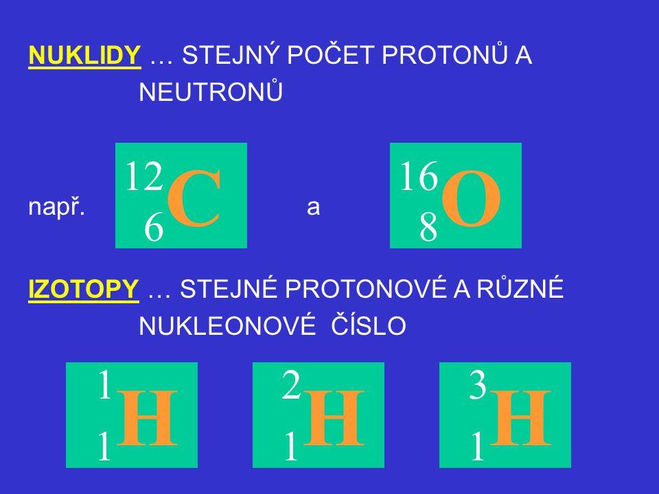Izotopy přírodního uhlíku 6 C 121314 98,89%1,11% stopy V živých organismech je poměr izotopů uhlíku stejný, v odumřelých klesá obsah radioaktivního 14 C.