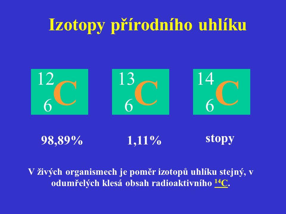 Izotopy přírodního uhlíku 6 C 121314 98,89%1,11% stopy V živých organismech je poměr izotopů uhlíku stejný, v odumřelých klesá obsah radioaktivního 14