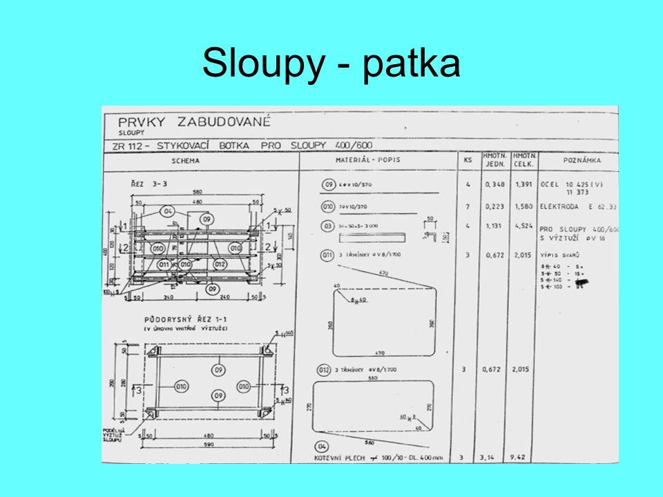Sloupy - patka