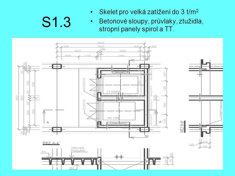 S1.3 Skelet pro velká zatížení do 3 t/m 2 Betonové sloupy, průvlaky, ztužidla, stropní panely spirol a TT.