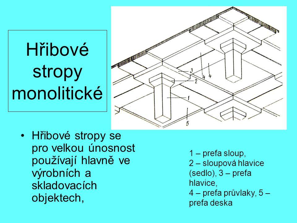Hřibové stropy monolitické Hřibové stropy se pro velkou únosnost používají hlavně ve výrobních a skladovacích objektech, 1 – prefa sloup, 2 – sloupová