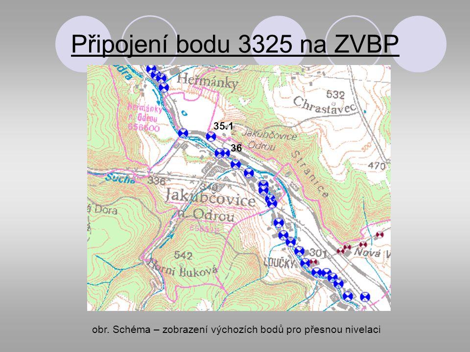 Připojení bodu 3325 na ZVBP 35.1 36 obr. Schéma – zobrazení výchozích bodů pro přesnou nivelaci