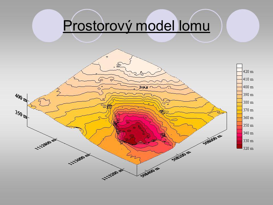 Prostorový model lomu