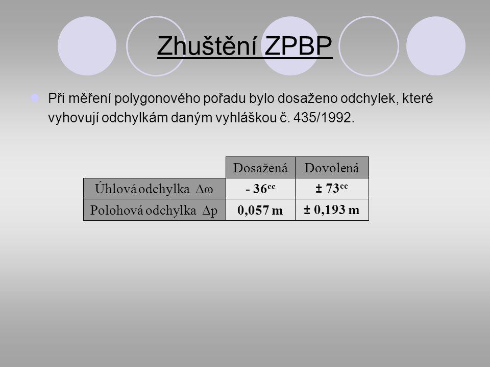 Zhuštění ZPBP Při měření polygonového pořadu bylo dosaženo odchylek, které vyhovují odchylkám daným vyhláškou č.
