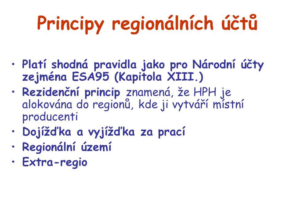Principy regionálních účtů Platí shodná pravidla jako pro Národní účty zejména ESA95 (Kapitola XIII.) Rezidenční princip znamená, že HPH je alokována