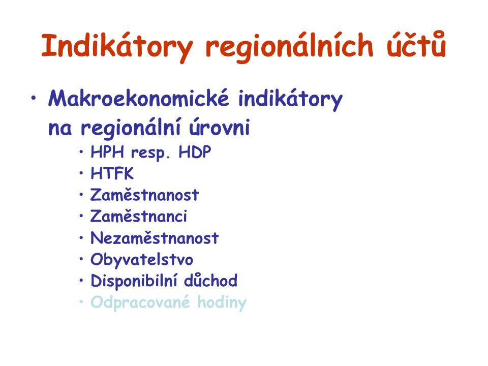 Indikátory regionálních účtů Makroekonomické indikátory na regionální úrovni HPH resp. HDP HTFK Zaměstnanost Zaměstnanci Nezaměstnanost Obyvatelstvo D