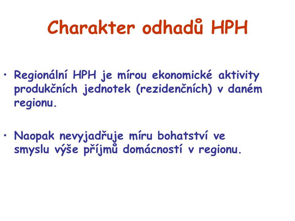 Charakter odhadů HPH Regionální HPH je mírou ekonomické aktivity produkčních jednotek (rezidenčních) v daném regionu. Naopak nevyjadřuje míru bohatstv