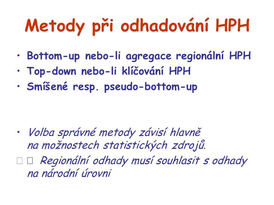 Metody při odhadování HPH Bottom-up nebo-li agregace regionální HPH Top-down nebo-li klíčování HPH Smíšené resp. pseudo-bottom-up Volba správné metody