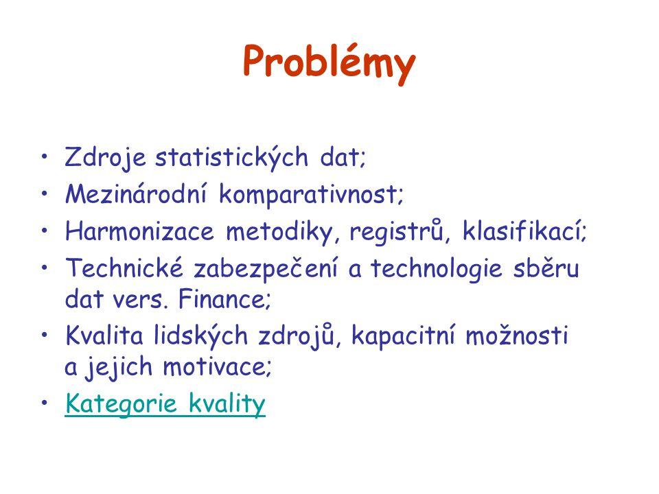 Problémy Zdroje statistických dat; Mezinárodní komparativnost; Harmonizace metodiky, registrů, klasifikací; Technické zabezpečení a technologie sběru