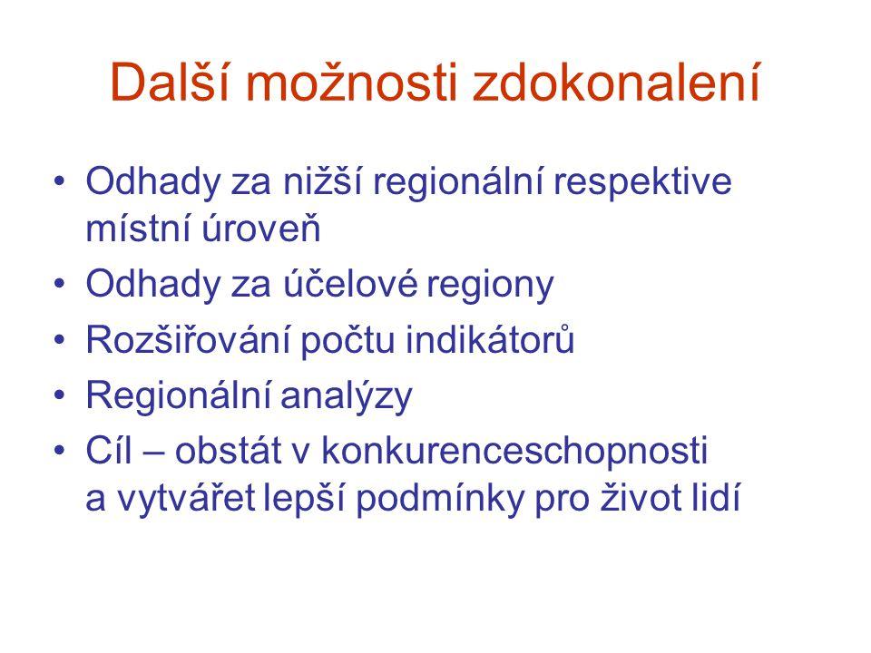 Další možnosti zdokonalení Odhady za nižší regionální respektive místní úroveň Odhady za účelové regiony Rozšiřování počtu indikátorů Regionální analý