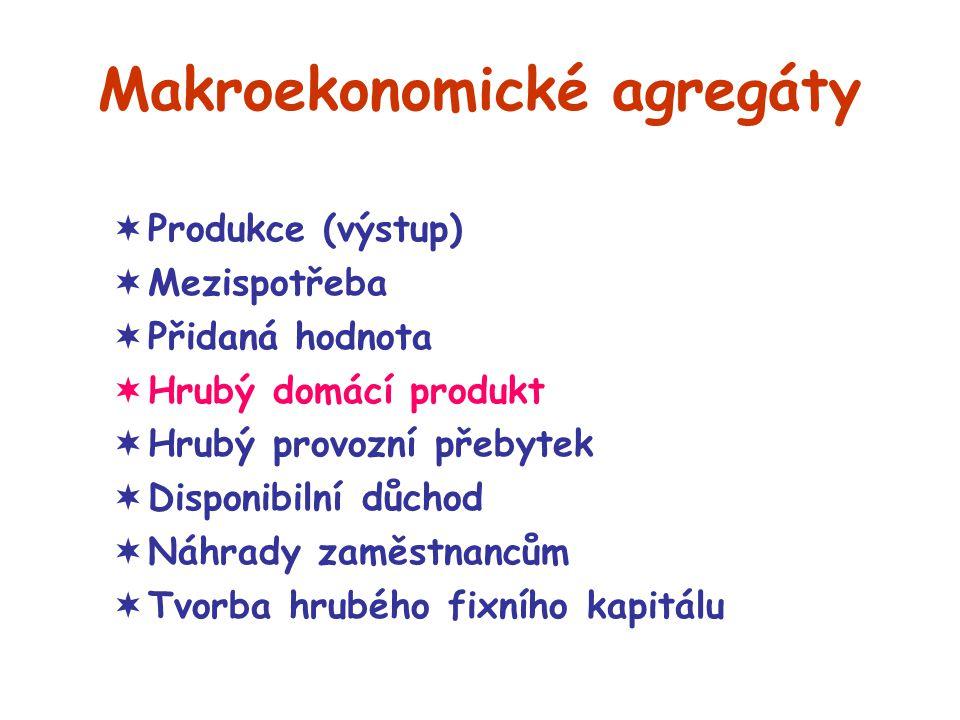 Makroekonomické agregáty  Produkce (výstup)  Mezispotřeba  Přidaná hodnota  Hrubý domácí produkt  Hrubý provozní přebytek  Disponibilní důchod 