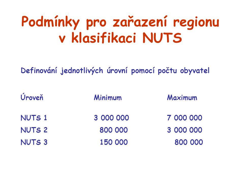 Podmínky pro zařazení regionu v klasifikaci NUTS Definování jednotlivých úrovní pomocí počtu obyvatel ÚroveňMinimum Maximum NUTS 1 3 000 000 7 000 000