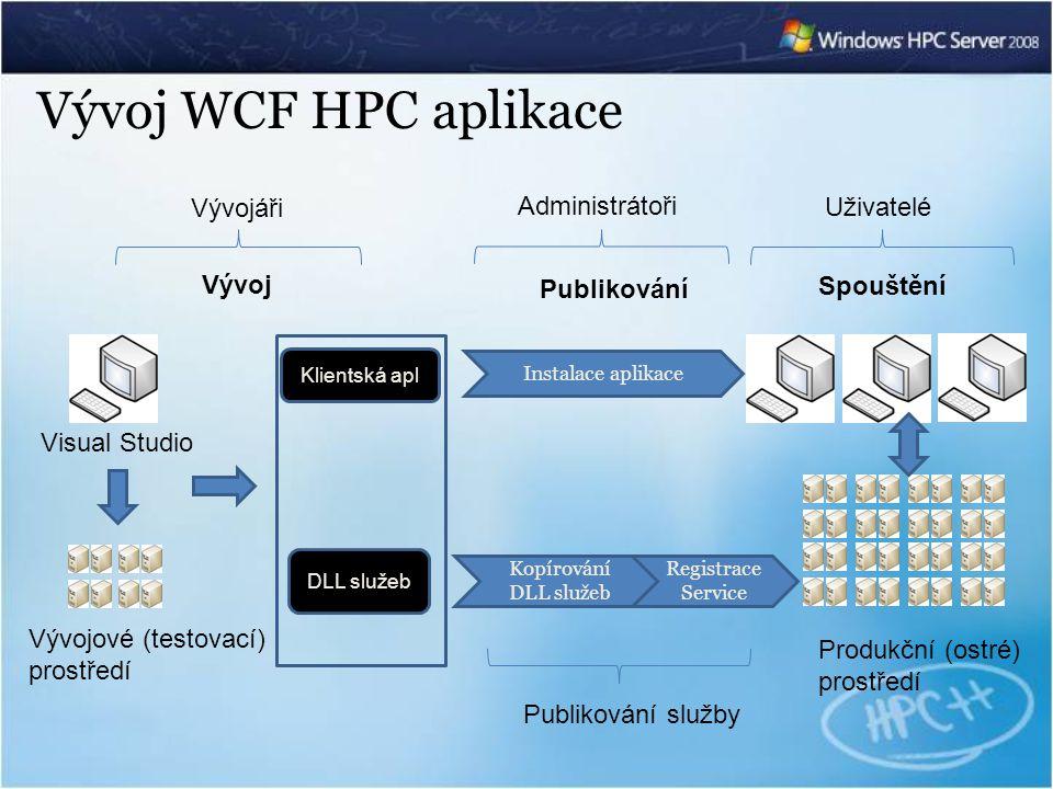 Vývoj WCF HPC aplikace Visual Studio Vývoj Publikování Klientská apl DLL služeb Spouštění Vývojáři Administrátoři Vývojové (testovací) prostředí Produkční (ostré) prostředí Uživatelé Instalace aplikace Kopírování DLL služeb Registrace Service Publikování služby