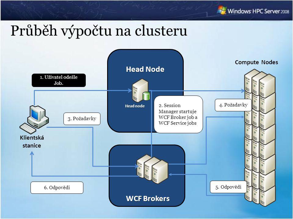 Windows HPC Cluster @ vsb.cz Konfigurace clusteru – 1 x Head Node CPU – 2x Intel Xeon E5405 @ 2.00 GHz RAM – 4090 MB Network – 2x 1 Gbps Ethernet – Připojení k vnější síti + připojení k privátní síti – 3 x Compute Node CPU – 2x Intel Xeon E5420 @ 2.50 GHz RAM – 16 378 MB Network – 2x 1 Gbps Ethernet – Připojení pouze k privátní síti Průběh výpočtu na clusteru Head Node WCF Brokers WCF Brokers Head node 1.