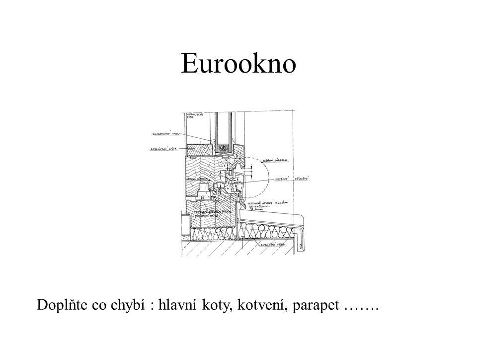 Eurookno Doplňte co chybí : hlavní koty, kotvení, parapet …….