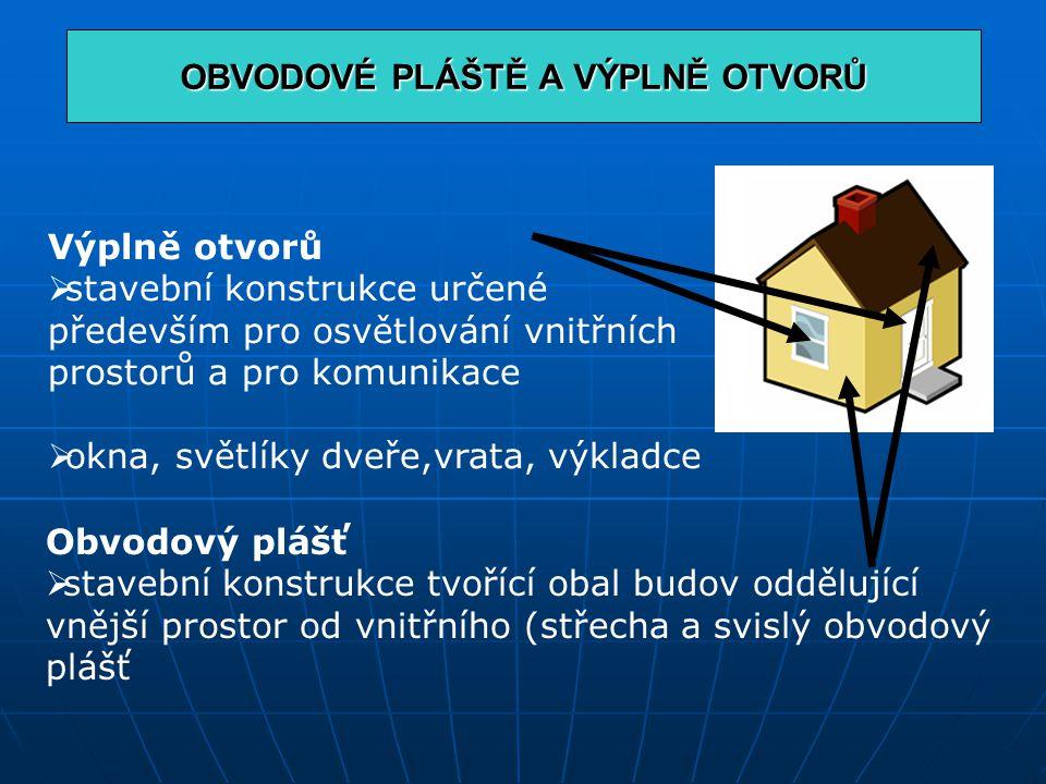 OBVODOVÉ PLÁŠTĚ A VÝPLNĚ OTVORŮ Výplně otvorů  stavební konstrukce určené především pro osvětlování vnitřních prostorů a pro komunikace  okna, světl