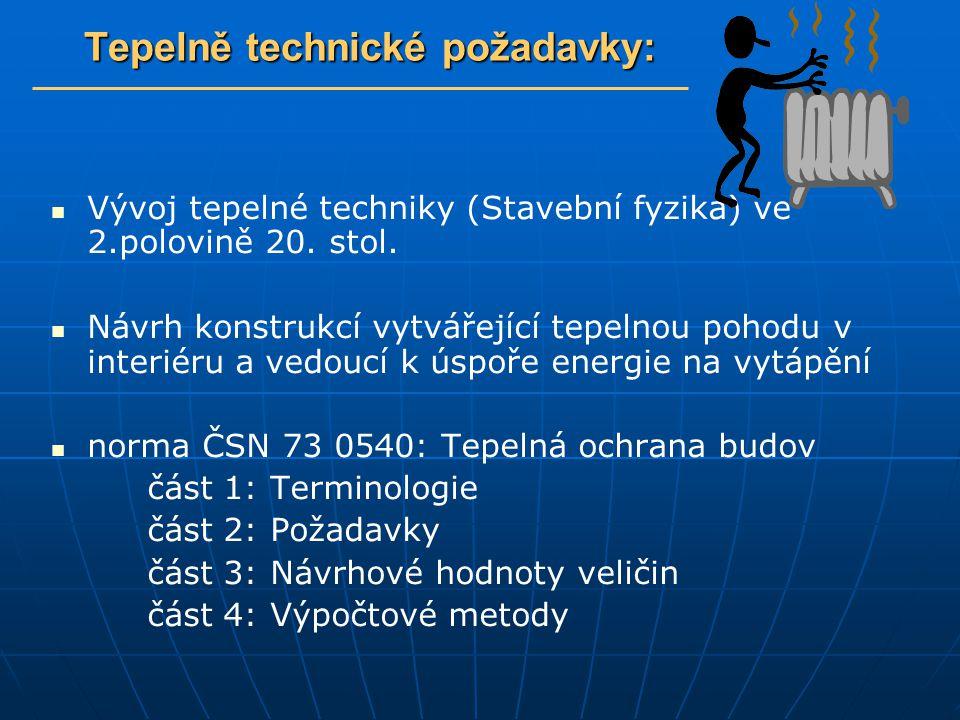 Tepelně technické požadavky: Vývoj tepelné techniky (Stavební fyzika) ve 2.polovině 20. stol. Návrh konstrukcí vytvářející tepelnou pohodu v interiéru