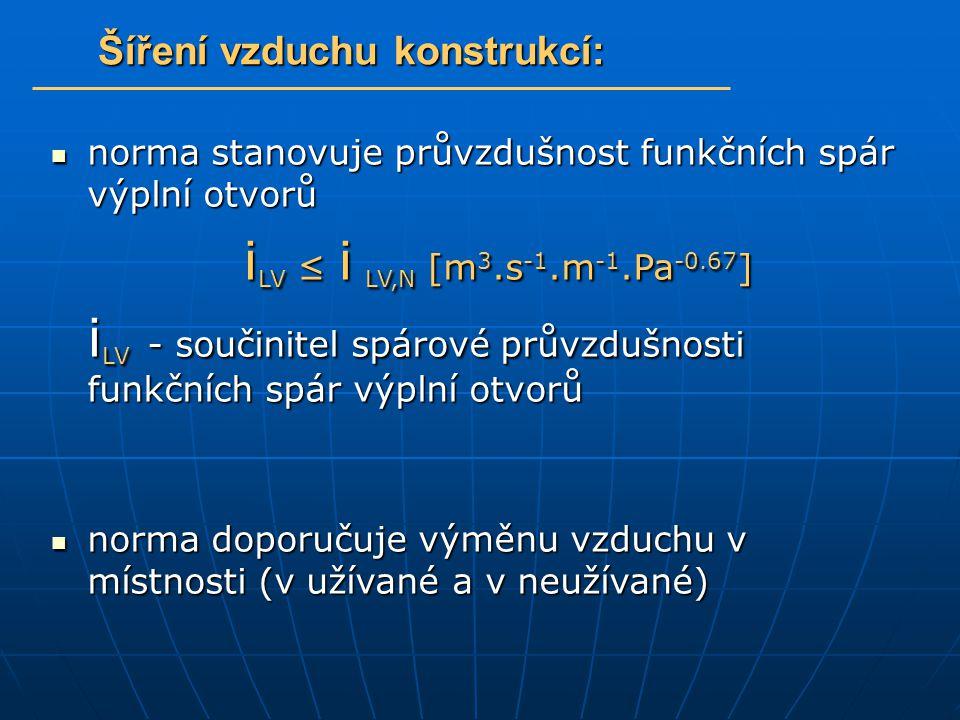 Šíření vzduchu konstrukcí: norma stanovuje průvzdušnost funkčních spár výplní otvorů norma stanovuje průvzdušnost funkčních spár výplní otvorů i LV ≤