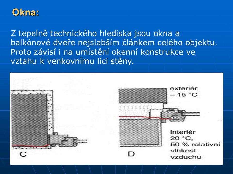 Okna: Z tepelně technického hlediska jsou okna a balkónové dveře nejslabším článkem celého objektu. Proto závisí i na umístění okenní konstrukce ve vz