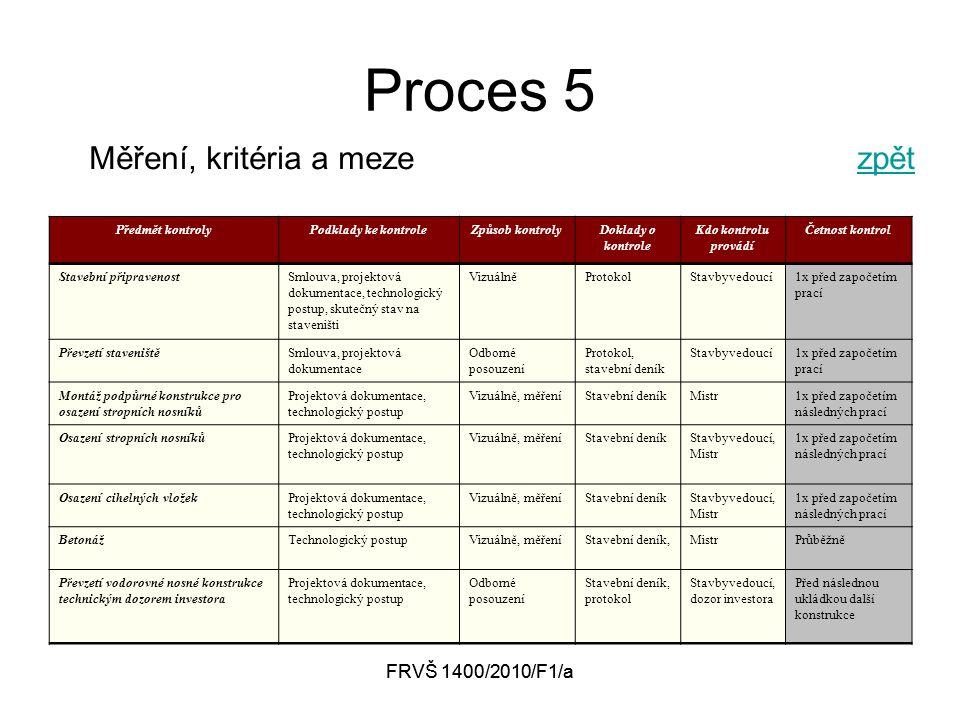FRVŠ 1400/2010/F1/a Proces 5 Měření, kritéria a mezezpětzpět Předmět kontrolyPodklady ke kontroleZpůsob kontrolyDoklady o kontrole Kdo kontrolu provádí Četnost kontrol Stavební připravenostSmlouva, projektová dokumentace, technologický postup, skutečný stav na staveništi VizuálněProtokolStavbyvedoucí1x před započetím prací Převzetí staveništěSmlouva, projektová dokumentace Odborné posouzení Protokol, stavební deník Stavbyvedoucí1x před započetím prací Montáž podpůrné konstrukce pro osazení stropních nosníků Projektová dokumentace, technologický postup Vizuálně, měřeníStavební deníkMistr1x před započetím následných prací Osazení stropních nosníkůProjektová dokumentace, technologický postup Vizuálně, měřeníStavební deníkStavbyvedoucí, Mistr 1x před započetím následných prací Osazení cihelných vložekProjektová dokumentace, technologický postup Vizuálně, měřeníStavební deníkStavbyvedoucí, Mistr 1x před započetím následných prací BetonážTechnologický postupVizuálně, měřeníStavební deník,MistrPrůběžně Převzetí vodorovné nosné konstrukce technickým dozorem investora Projektová dokumentace, technologický postup Odborné posouzení Stavební deník, protokol Stavbyvedoucí, dozor investora Před následnou ukládkou další konstrukce