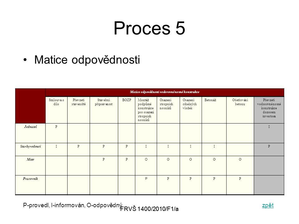 FRVŠ 1400/2010/F1/a Proces 5 Matice odpovědnosti P-provedl, I-informován, O-odpovědnýzpětzpět Matice odpovědnosti vodorovné nosné konstrukce Smlouva o
