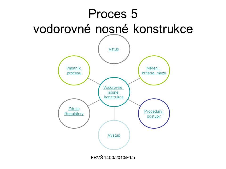 FRVŠ 1400/2010/F1/a Proces 5 vodorovné nosné konstrukce Vodorovné nosné konstrukce Vstup Měření, kritéria, meze Procedury, postupy Výstup Zdroje Regulátory Vlastník procesu