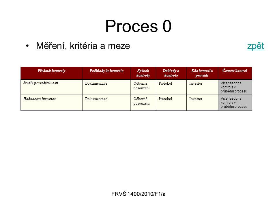 FRVŠ 1400/2010/F1/a Proces 0 Měření, kritéria a mezezpětzpět Předmět kontrolyPodklady ke kontroleZpůsob kontroly Doklady o kontrole Kdo kontrolu provádí Četnost kontrol Studie proveditelnosti DokumentaceOdborné posouzení ProtokolInvestor Vícenásobná kontrola v průběhu procesu Hodnocení investiceDokumentaceOdborné posouzení ProtokolInvestor Vícenásobná kontrola v průběhu procesu
