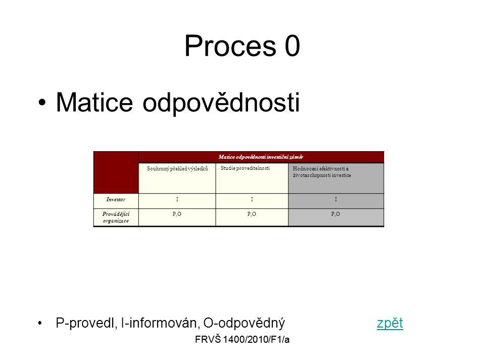 FRVŠ 1400/2010/F1/a Proces 0 Matice odpovědnosti P-provedl, I-informován, O-odpovědnýzpětzpět Matice odpovědnosti investiční záměr Souhrnný přehled výsledků Studie proveditelnosti Hodnocení efektivnosti a životaschopnosti investice InvestorIII Provádějící organizace P,O