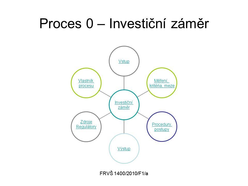 FRVŠ 1400/2010/F1/a Proces 0 – Investiční záměr Investiční záměr Vstup Měření, kritéria, meze Procedury, postupy Výstup Zdroje Regulátory Vlastník procesu