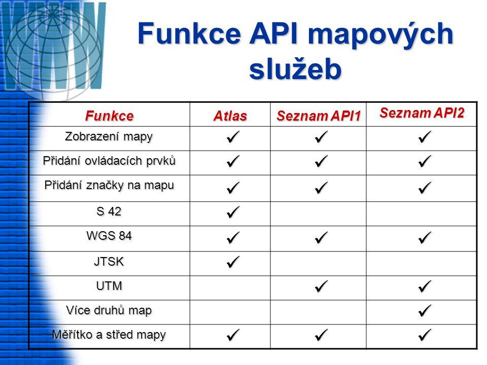 Funkce API mapových služeb FunkceAtlas Seznam API1 Seznam API2 Zobrazení mapy Přidání ovládacích prvků Přidání značky na mapu S 42 WGS 84 JTSK UTM Více druhů map Měřítko a střed mapy