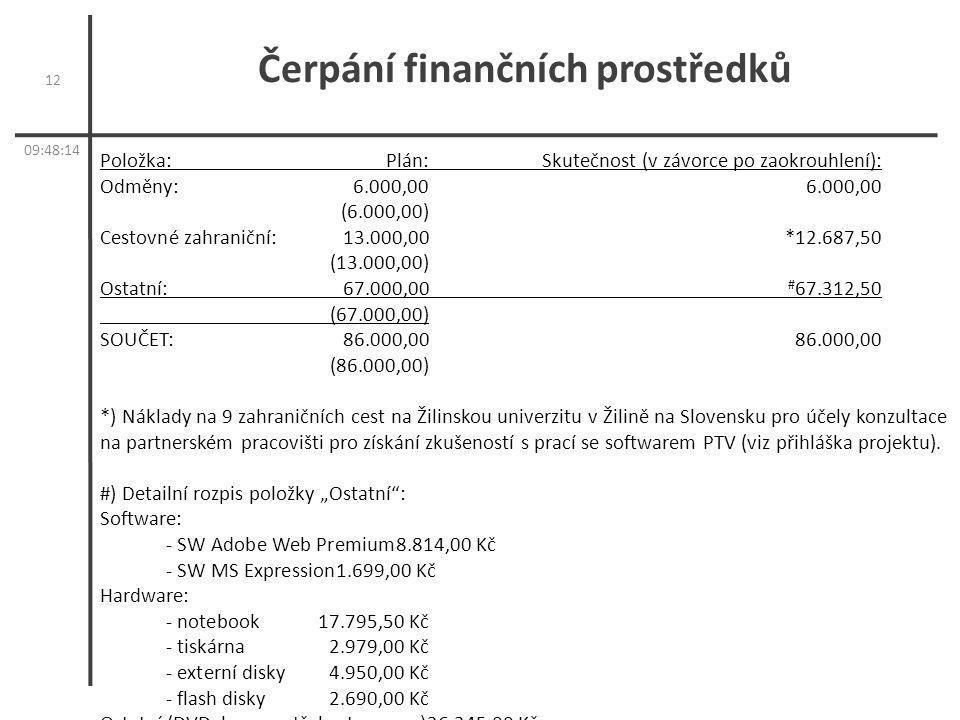 Čerpání finančních prostředků 12 09:50:11 Položka:Plán:Skutečnost (v závorce po zaokrouhlení): Odměny:6.000,006.000,00 (6.000,00) Cestovné zahraniční: