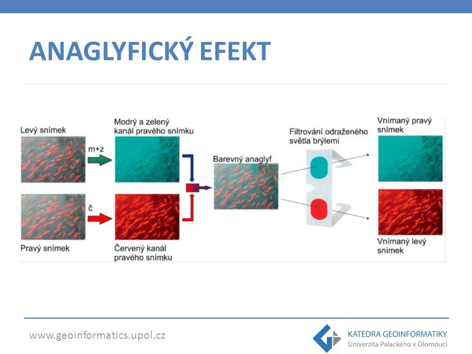 www.geoinformatics.upol.cz ANAGLYFICKÝ EFEKT